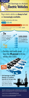 electric-vehicles-oil-savings-in-action_web-full-size